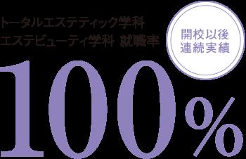 トータルエステティック学科、エステビューティ学科は就職率100%(開校以後連続実績)