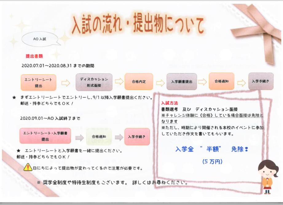 入試 シート Ao エントリー